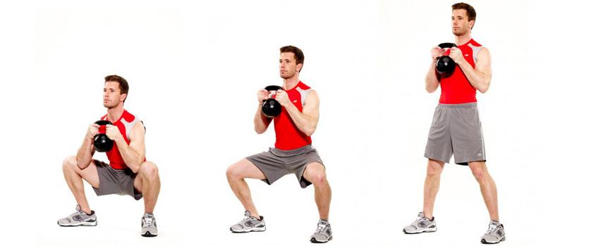 Goblet Squat Kettlebell squat