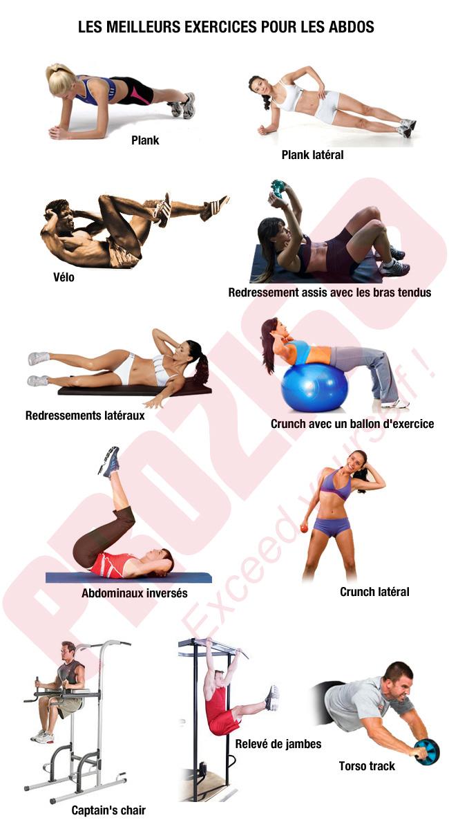 Quels sont les meilleurs exercices pour les abdos ? | Prozis